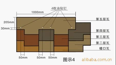 六、科德沥青瓦铺设方法 1、普通屋面铺设方法:-玻纤胎沥青瓦施工方