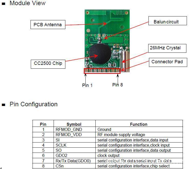 采用进口芯片CC2500,高薪聘请RF专家研发的RF无线模块....