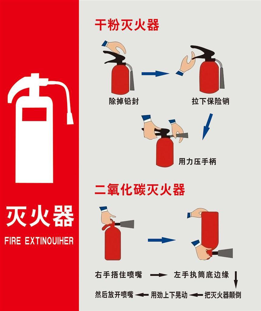 【208海报展板办公装饰1045 干粉灭火器二氧