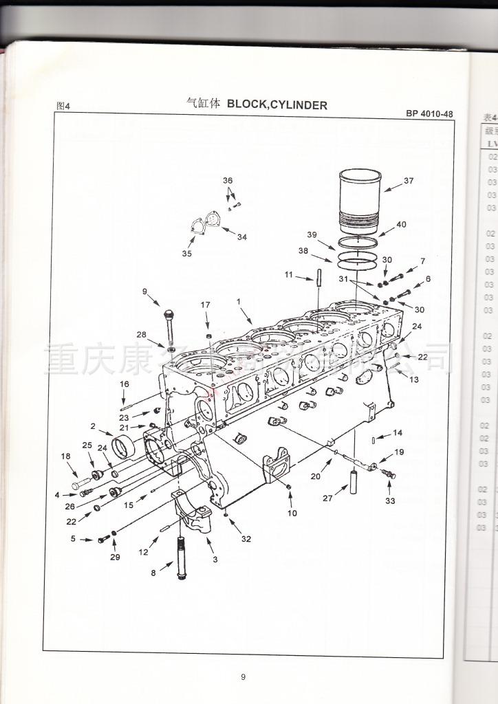 915-016-008康明斯KTA19-M(D)零件图册4915170第009页气缸体图