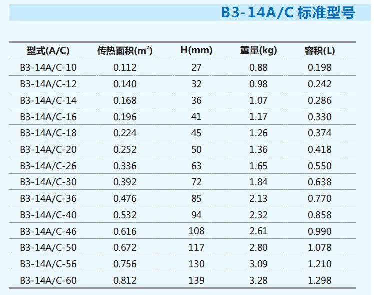 专业出售 B3-14A/C钎焊板式换热器 空调换热器 板换换热器图片_137