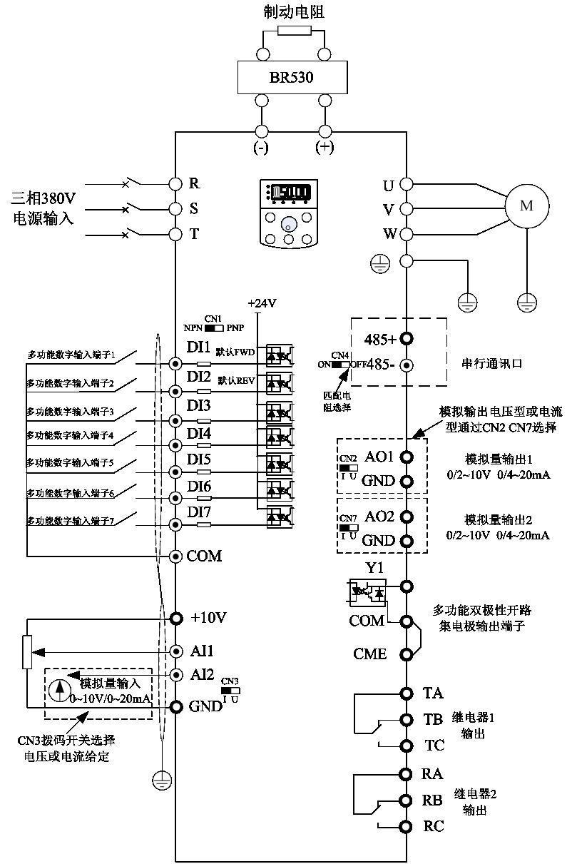 磁通矢量变频器_日业变频器