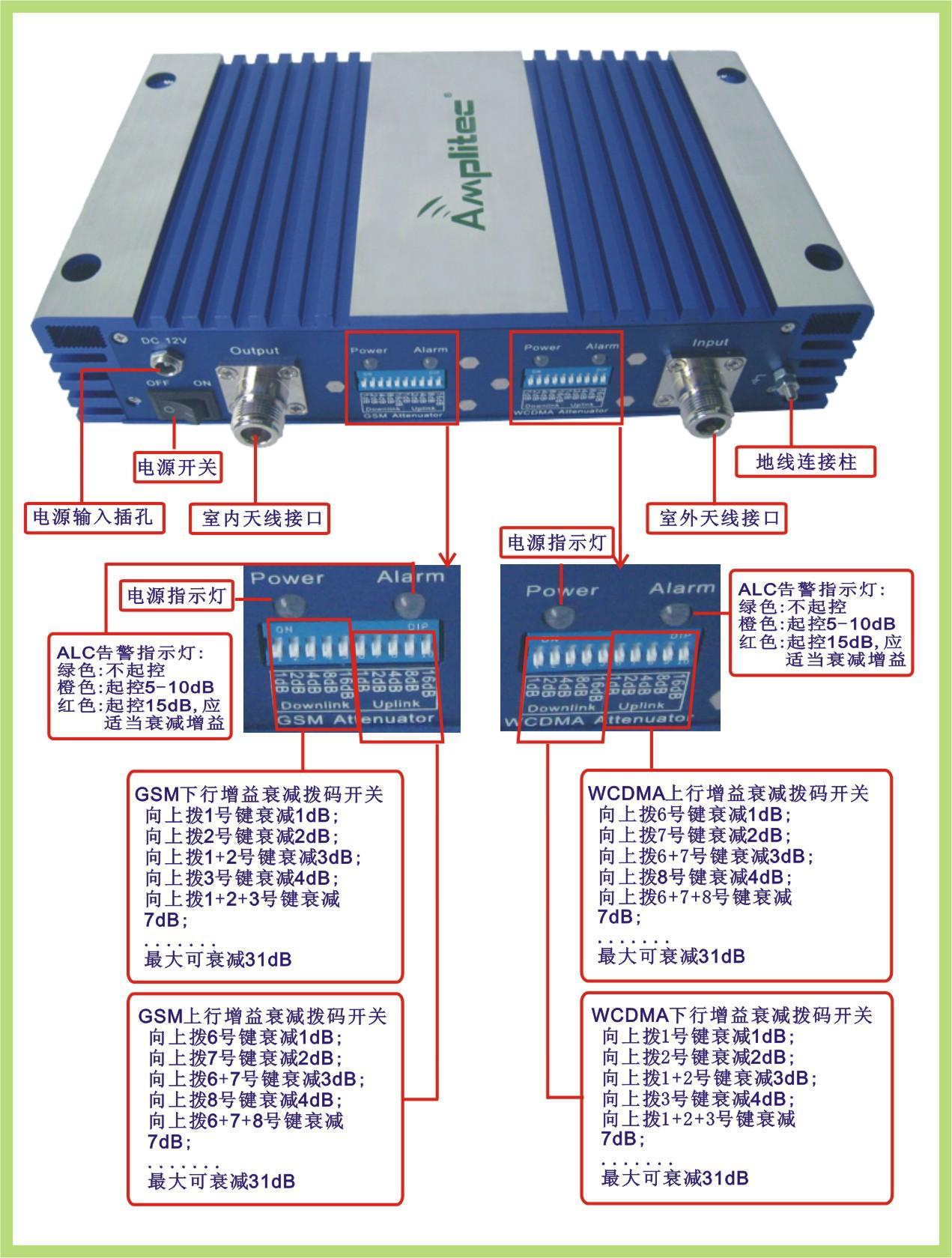 禅信通GSM900&3G双频宽带移动通信直放站 1件起批