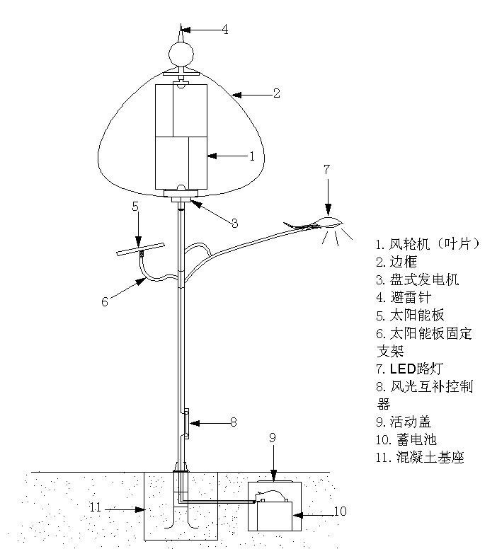 永磁风力发电机300w 小型风力发电机(鼠笼式垂直轴风力发电机)图片
