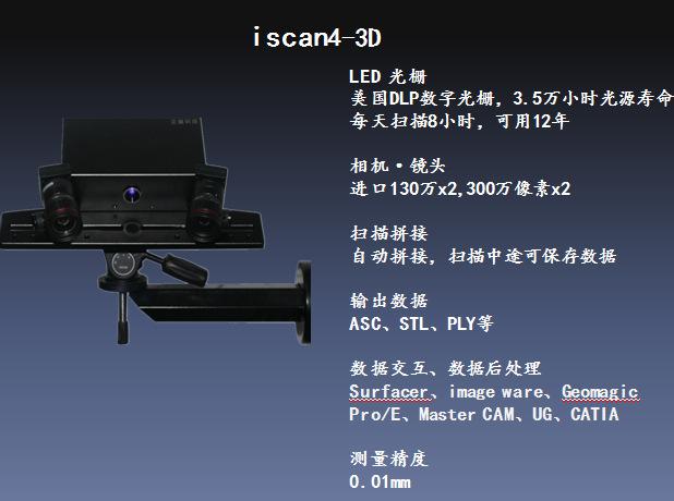 iscan4-3D