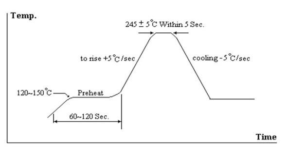 焊接符号标注图解