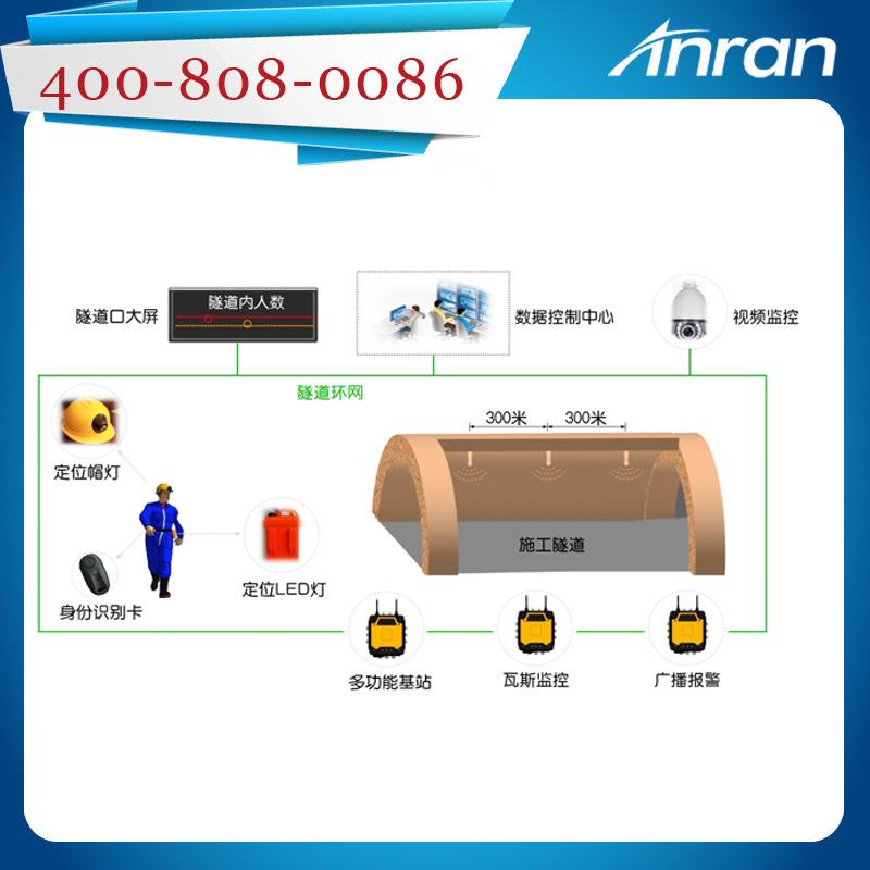 隧道人员定位 监测监控系统(有线)