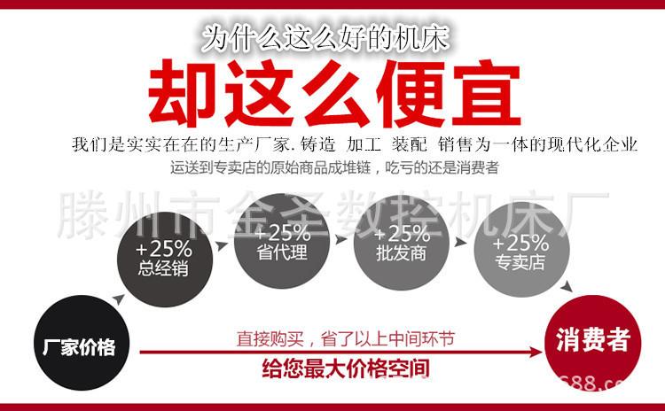 供应高精度铣床车床专用立卧式分度头FH125【专利产品值得信赖】