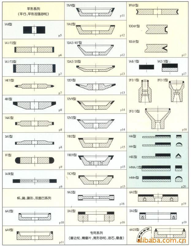供应各种规格金刚石砂轮